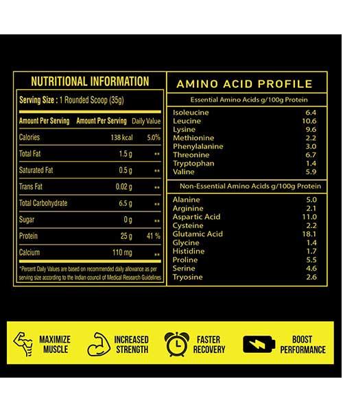 PREMIUM-GOLD-WHEY-BELGIAN-CHOCOLATE-1kg-1