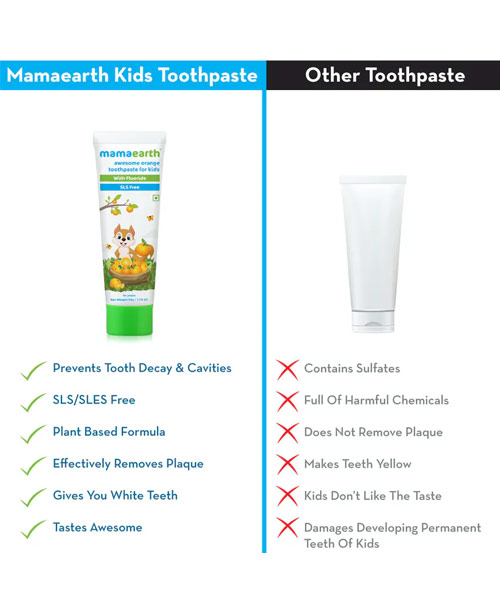 Mamaearth-Sulfate-Free-Awesome-Orange-Toothpaste-For-Kids,-With-Fluoride-2